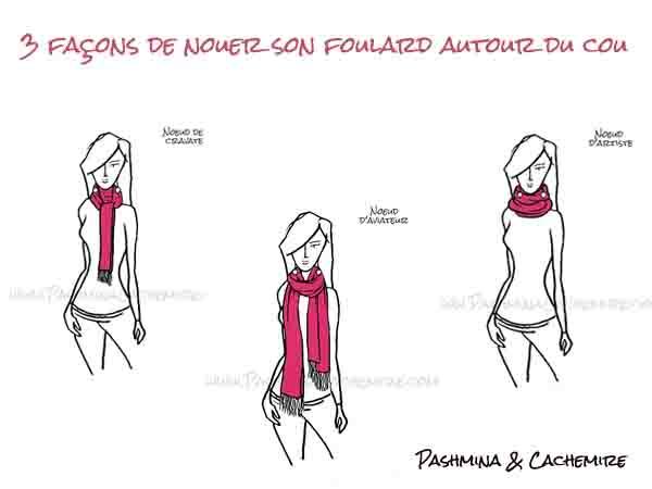 nouer foulard autour du cou copie