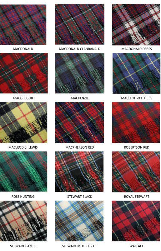 tartan clan ecossais